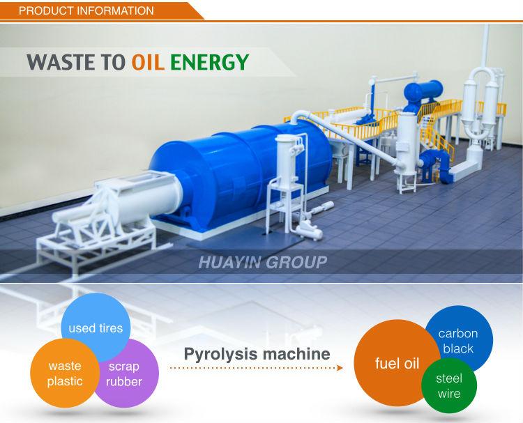 China Advanced Medical Waste Microwave Sterilization System