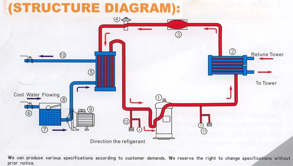 industrial 220v wiring diagram 20v wiring diagram wiring