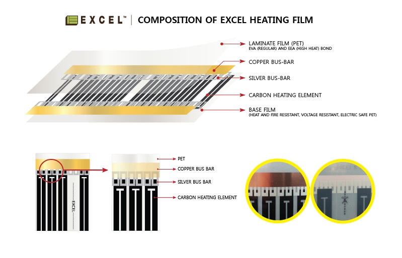 Eco Friendly Heating Solution From Felix Buy Infrared
