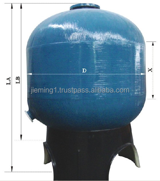 FRP Pressure Vessel For RO Plant/plastic water tank machine/water softener frp tank