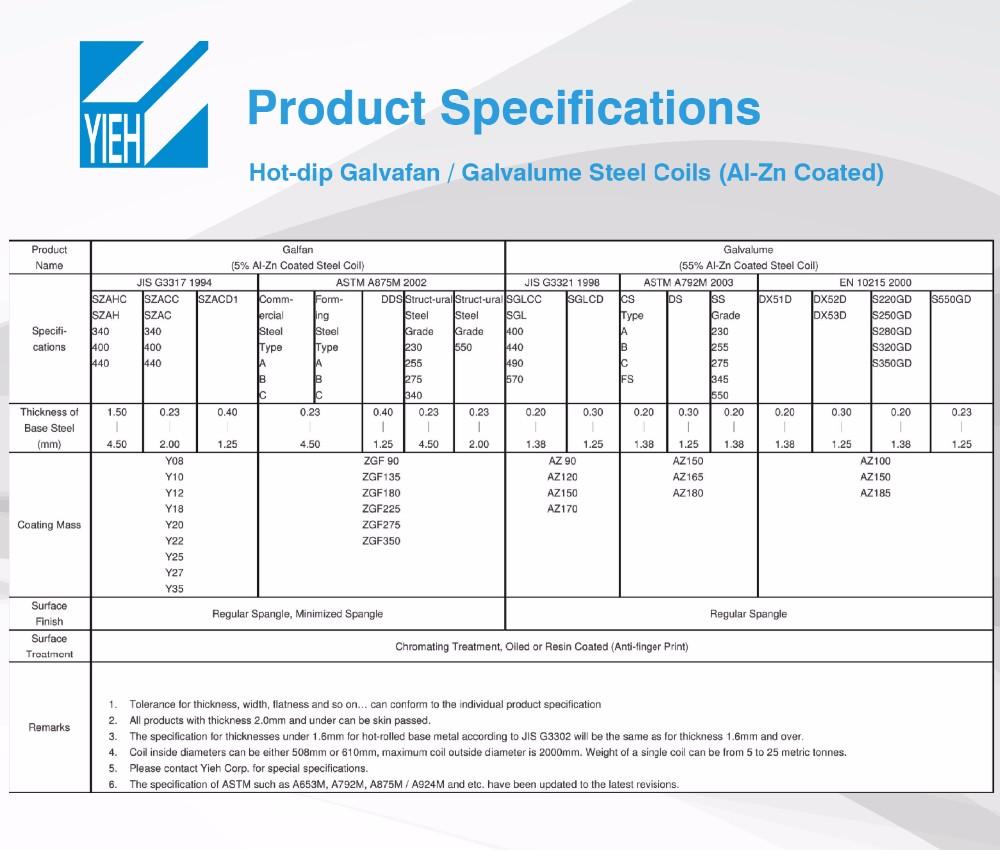 Jis G3313 Secc Electro Galvanized Steel Egi 14 Gauge