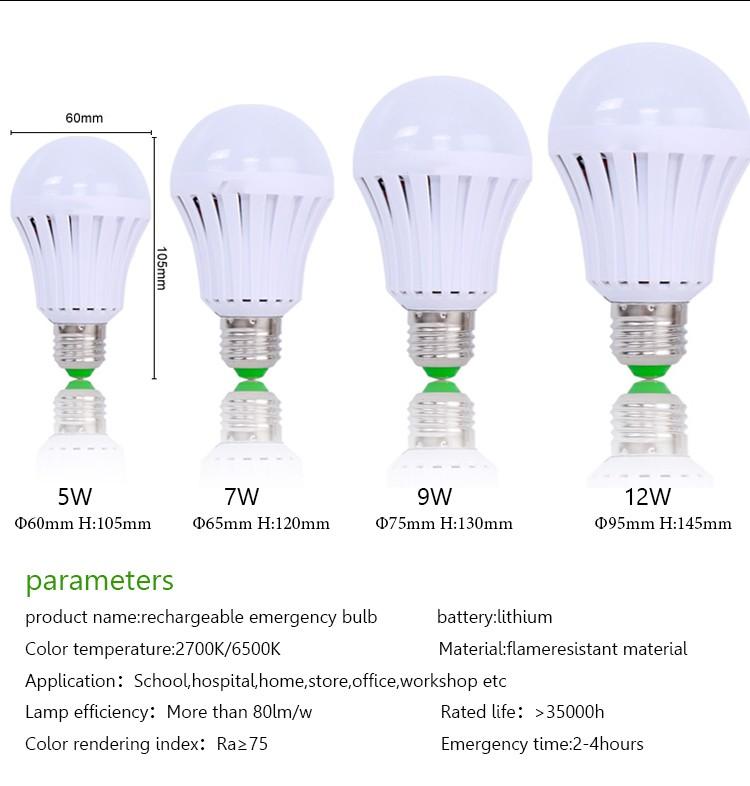 Best-selling E27 Intelligent Emergency Bulb5w 400lm Led Globe Bulb ...