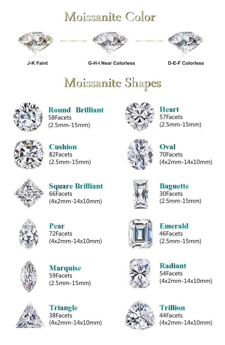 0 8mm 2mm small size pure white moissanite stones diamond moissanite