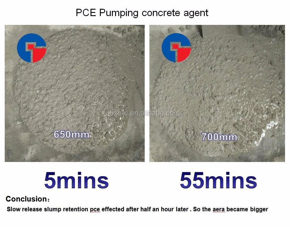 set accelerating liquid water proofing concrete admixture on sale