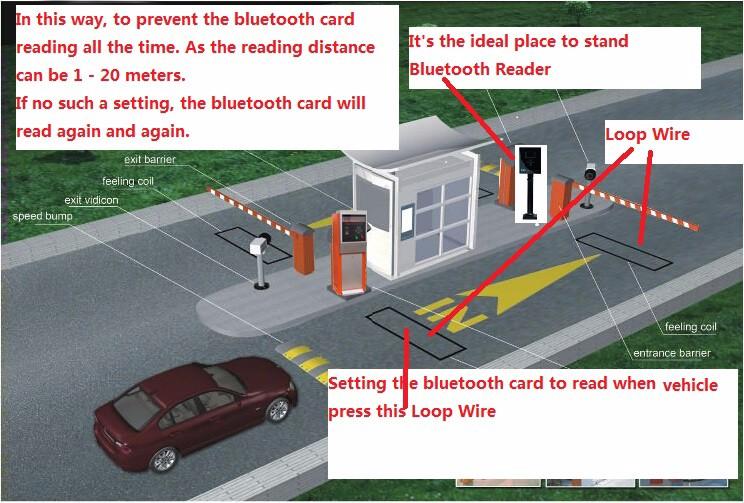 Bluetooth smart reader long range for car