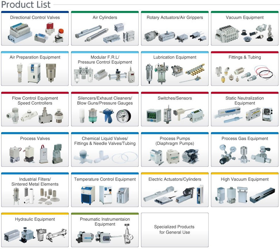 High performance Compact air cylinder of SMC,