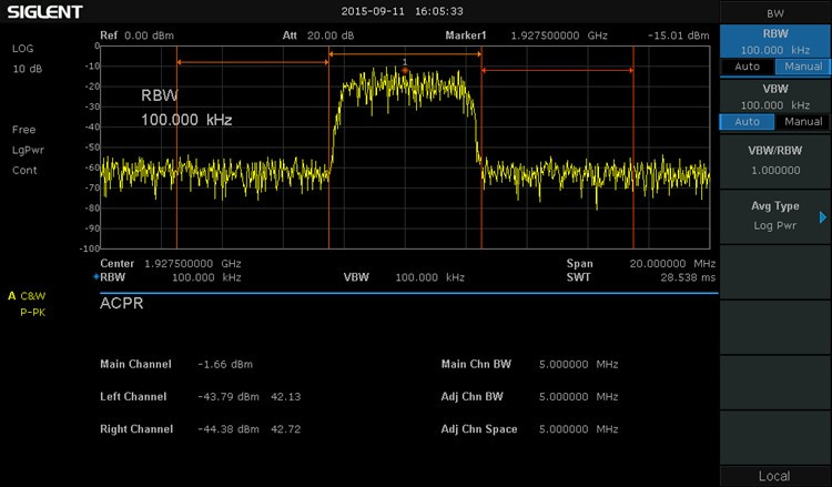 Siglent Spectrum Analyzer SSA3021X Series