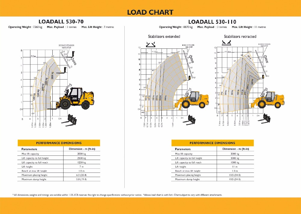 Jcb Loadall 530-70 - Buy Telescopic Handler,Forklift,Jcb
