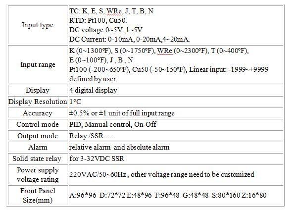 เครื่องวัดอุณหภูมิแบบดิจิตอลอุณหภูมิร่างกายเครื่องมือ AC 220 โวลต์ PT100 รีเลย์อินพุตเอาต์พุต 72 * 72mmy PID อุณหภูมิเครื่องมือ