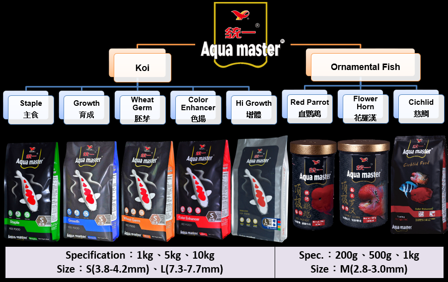 Aqua master Koi Carp Fish Food(Feed), Staple, Balanced Nutrition 1kg (S/L)