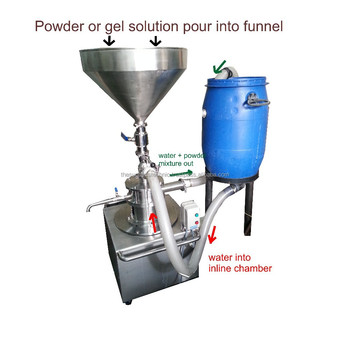 Vt300-05 Powder Gel Inline  Homogenizer/disperser/emulsifier/wetmilling/stirrer/ultra High Shear  Mixer/dyn Flyer-vt500 - Buy Gel Powder Mixer,High