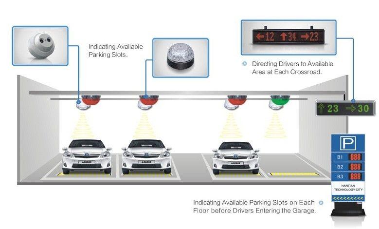 Car Park Ventilation Design Guide