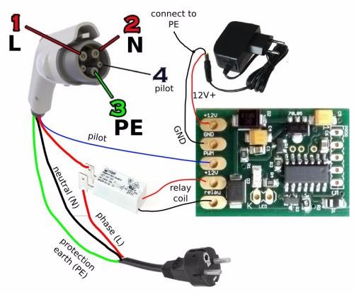 Evse Kit For Ev Charging Station  Cable
