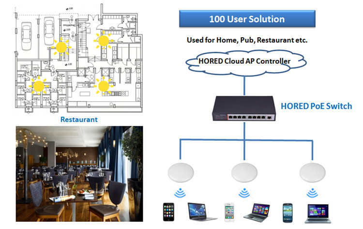 Outdoor wifi access point 2017 hot offer ceiling wireless AP router for Public bar restaurant home hotel mall metro