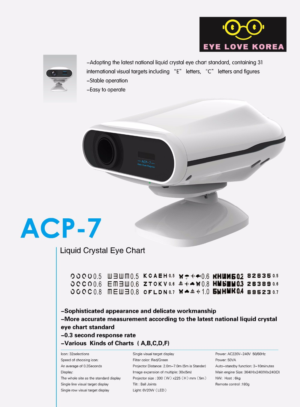 Auto chart projector for test visual acuity ophthalmic equipment auto chart projector for test visual acuity ophthalmic equipment nvjuhfo Choice Image