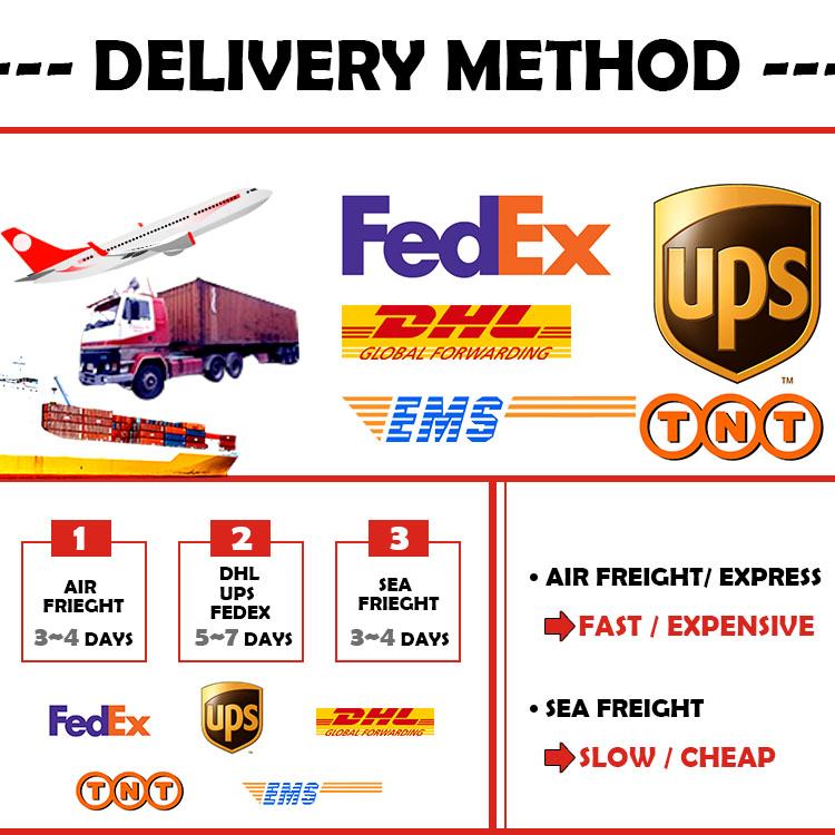 DELIVERY METHOD.jpg