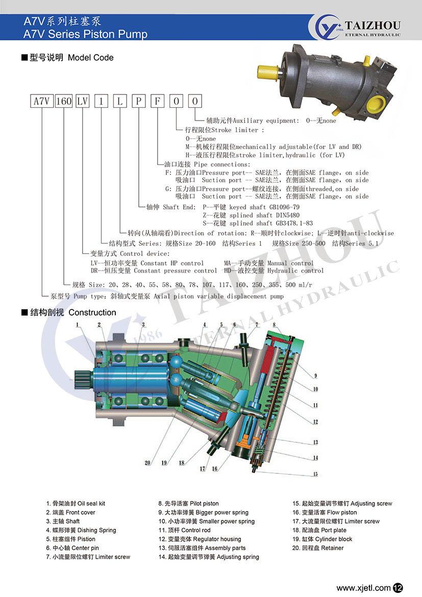 Bomba Bosch Rexroth A7v Hydraulic Axial Piston Pump A7v80 A7v90 A7v160  A7v250 High Pressure Variable Pump For Excavator Credit - Buy Hydraulic  Axial