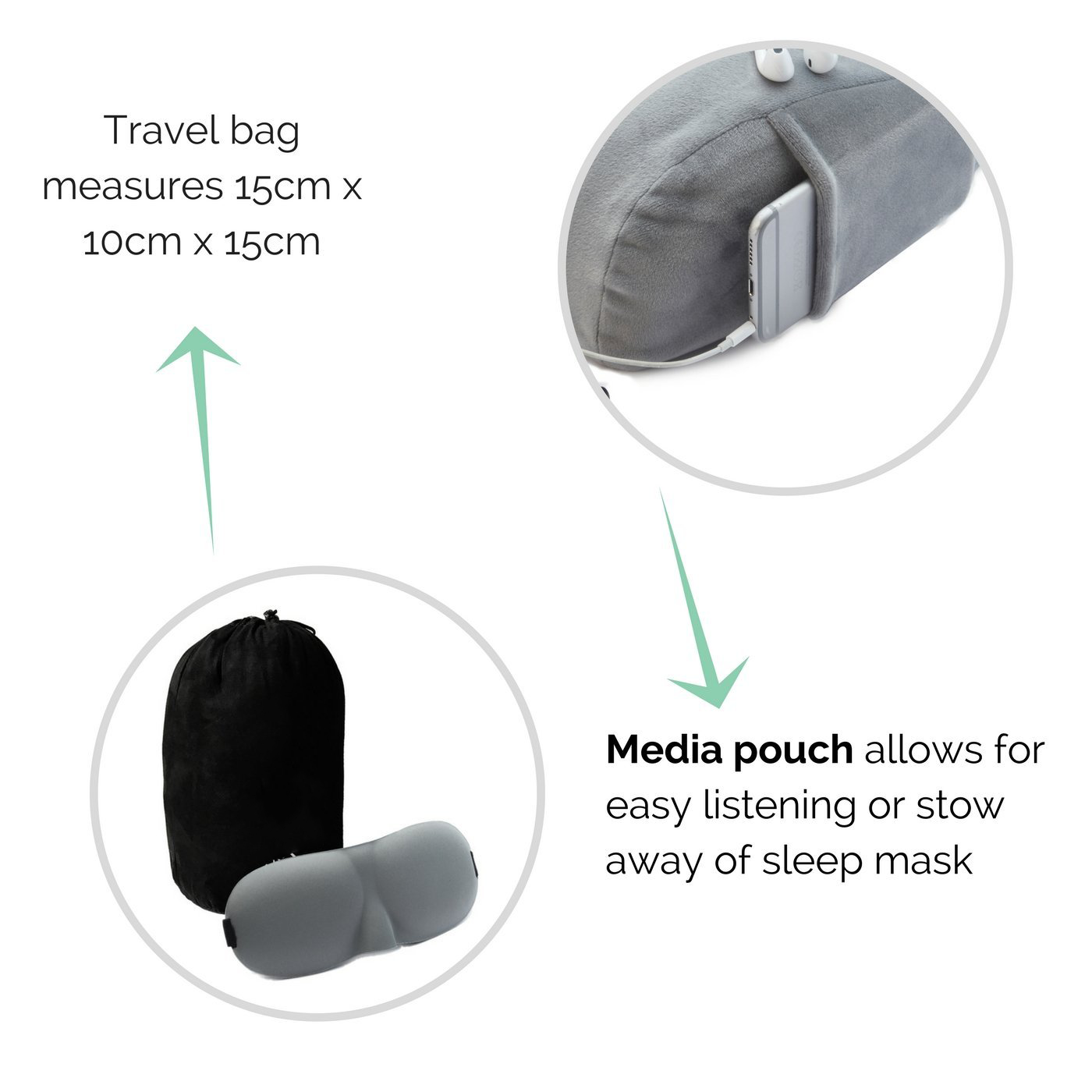 Compact 360 travel pillow for airplane With Sleep Mask - Memory Foam For Car, Airplane travel neck pillow