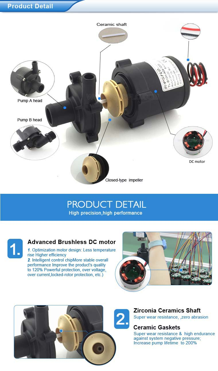 TL-B10 Centrifugal DC Mini Water Pump (DC brushless motor)