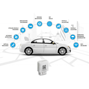 Connected vehicle  telematics cloud service  solution with smart apps and wifi hotspots for telecom operators