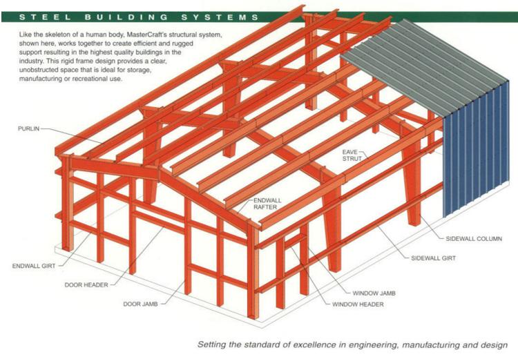 High Rise Steel Structure Design Workshop/warehouse/factory/buildings  -  Buy Construction Design Steel Structure Warehouse,Prefabricated High Rise