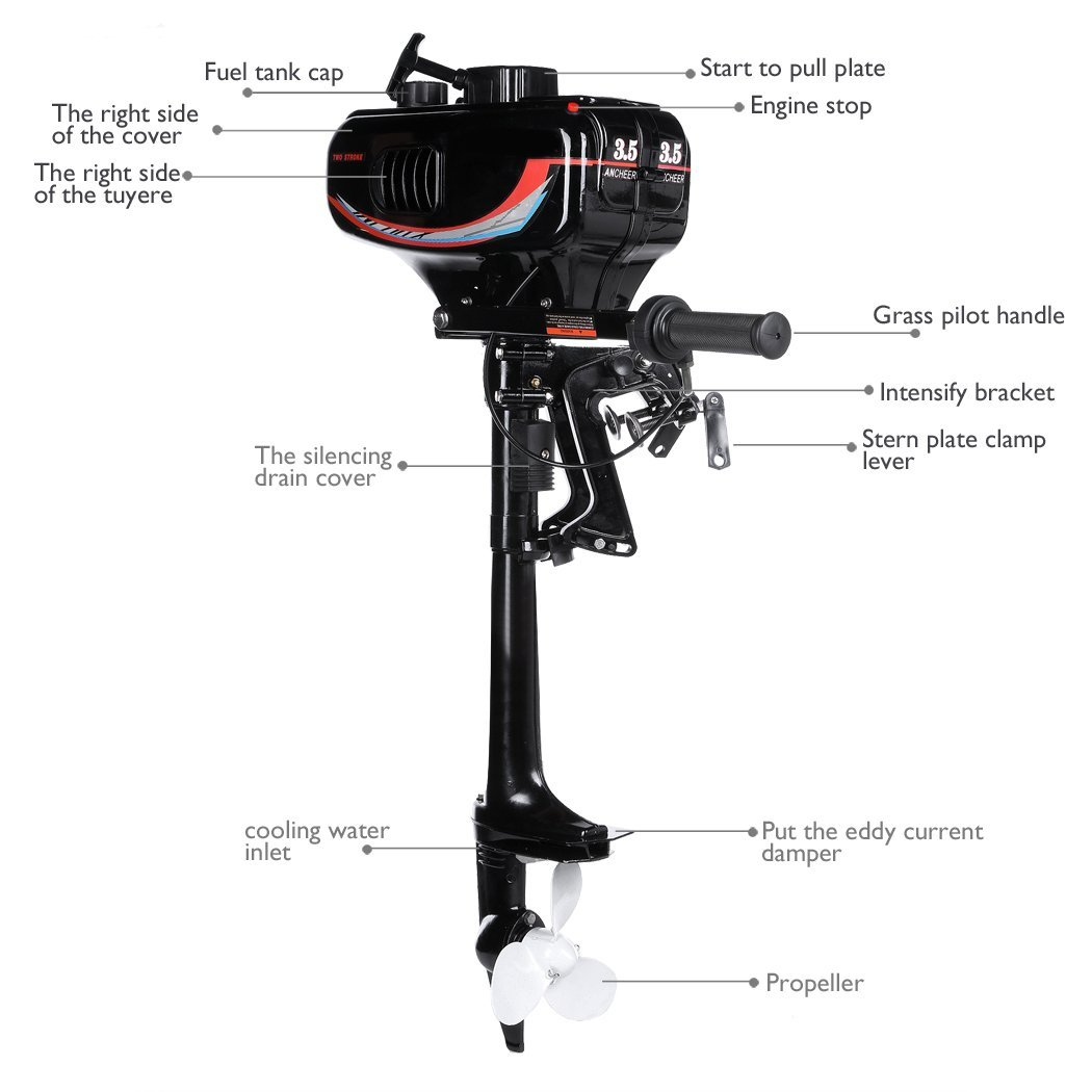 FAST 3.5HP Inflatable Ship Outboard Trolling Motor Engine Updated With 2 Stroke Water Cooled [US STOCK]