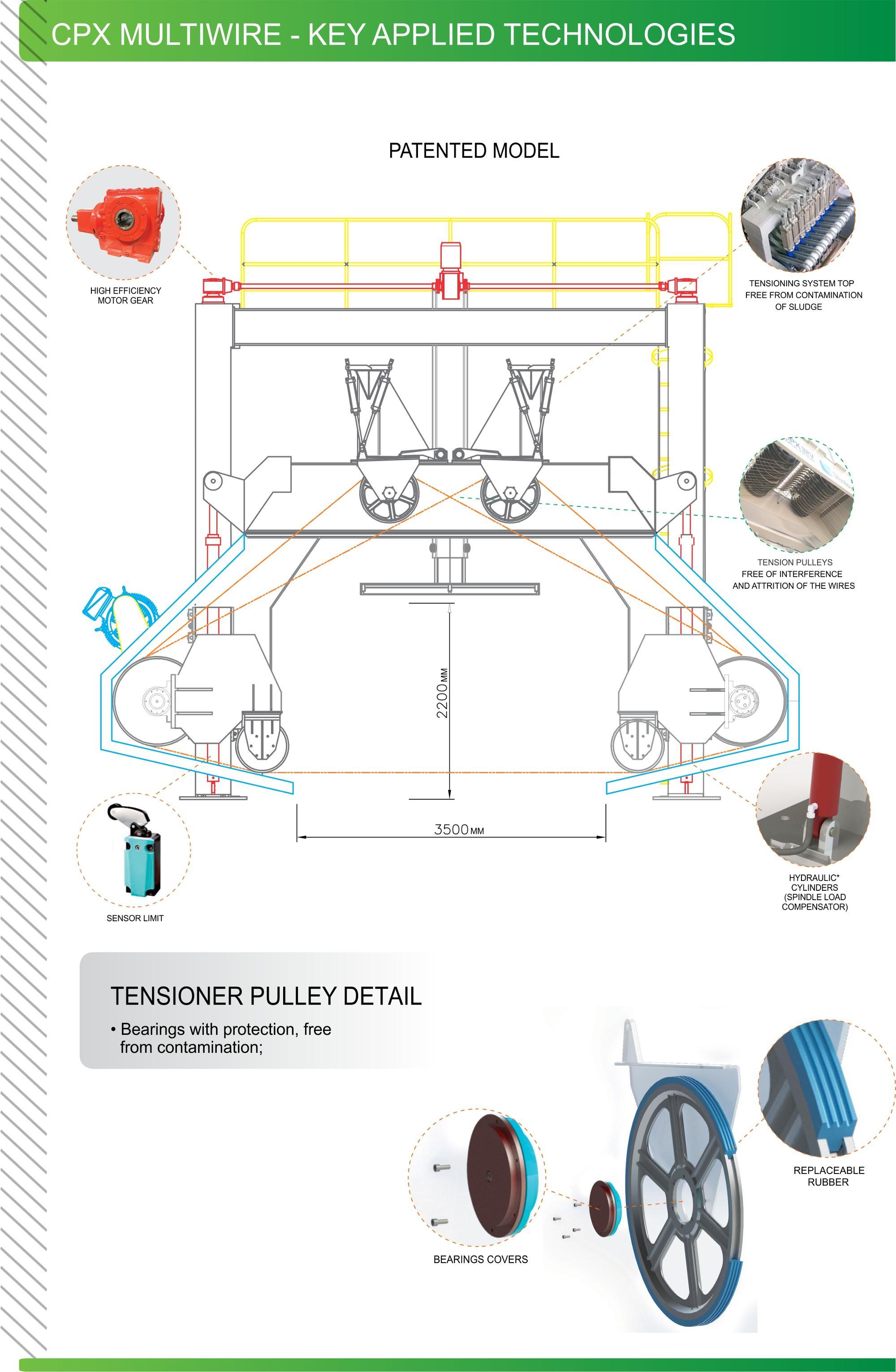 Multiwire Saw Machine For Marble And Granite 32 Wires Buy Multi Wire Diagram Tecnologias Aplicadas Tear
