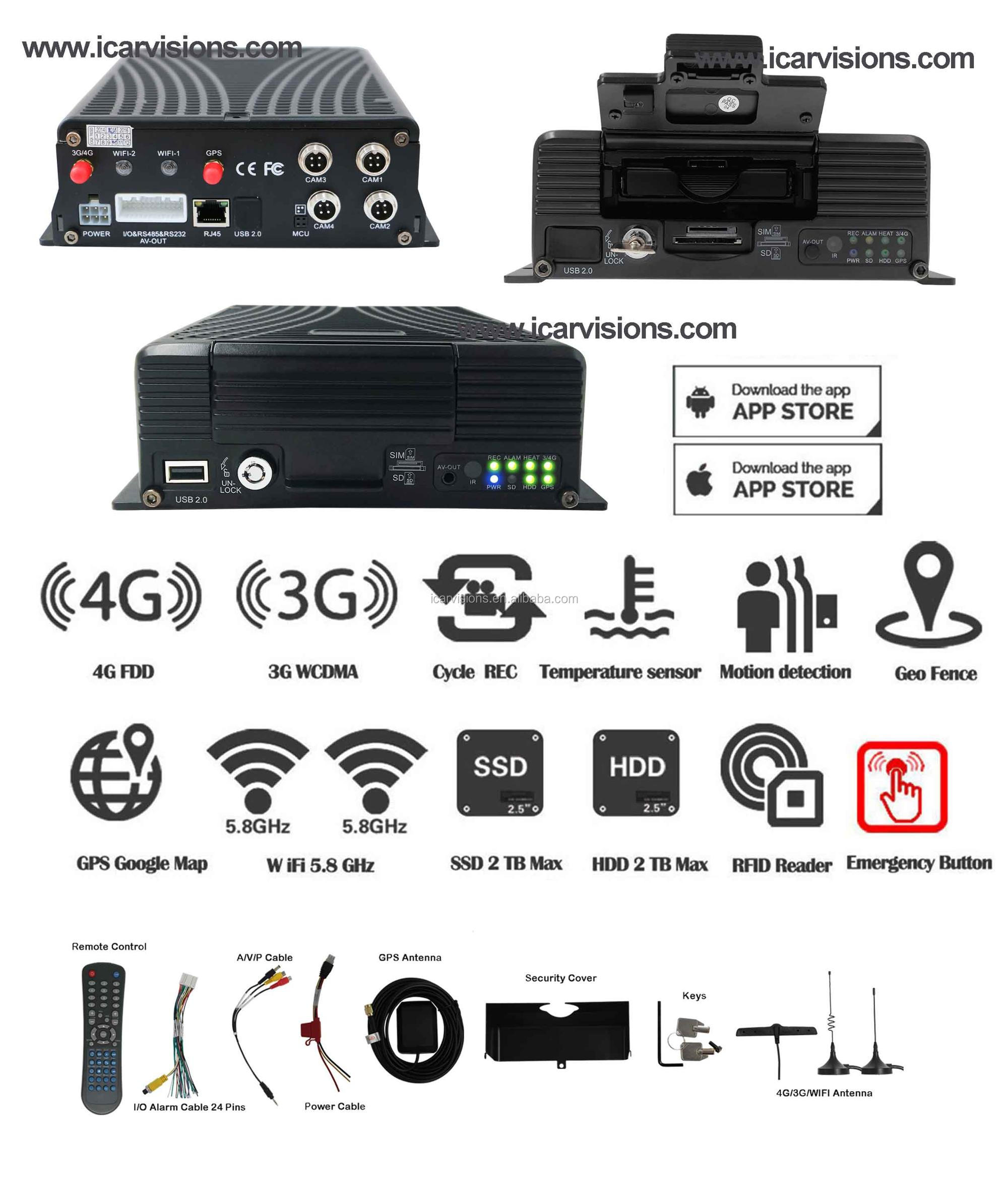 4 Channels High Definition Hard Disk Hikvision Mobile Dvr 3g Wifi Channel Remote View With Shock Sensor And Antenna Gprs Gps