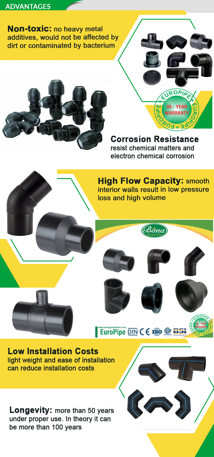 Best price HDPE fittings / HDPE elbow/ european quality