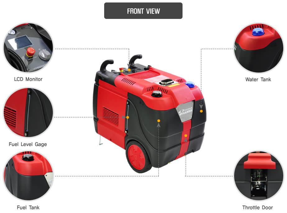 All New Optima Steamer X Series Steam Car Wash Business