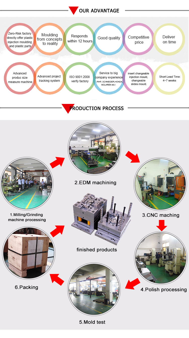 Shenzhen die mould manufacturing and DIY plastic injection molding factory