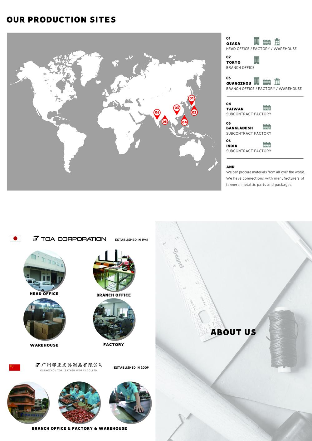 03_Production Site
