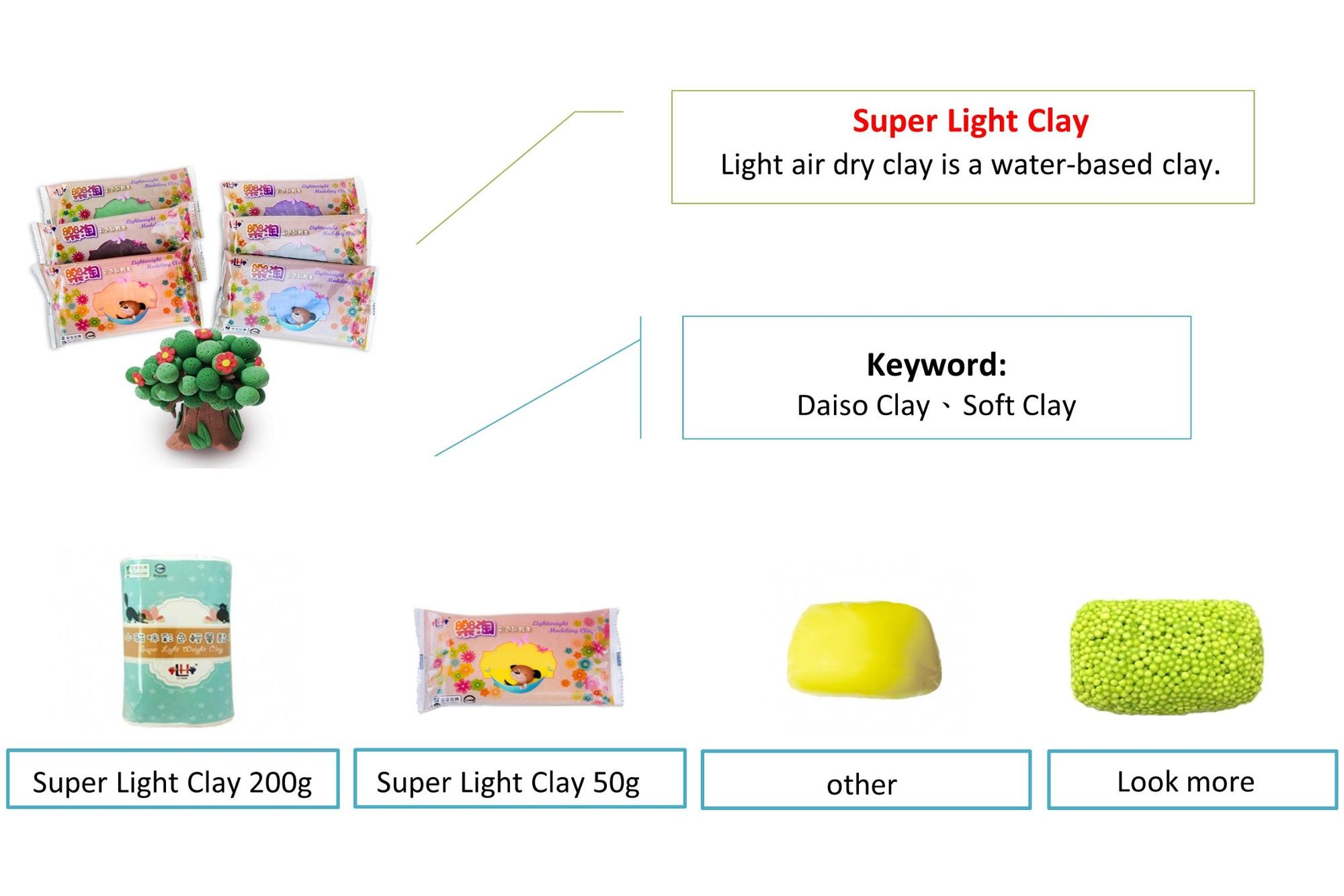 Most Popular Hot Slime Play Dough Super Light Clay