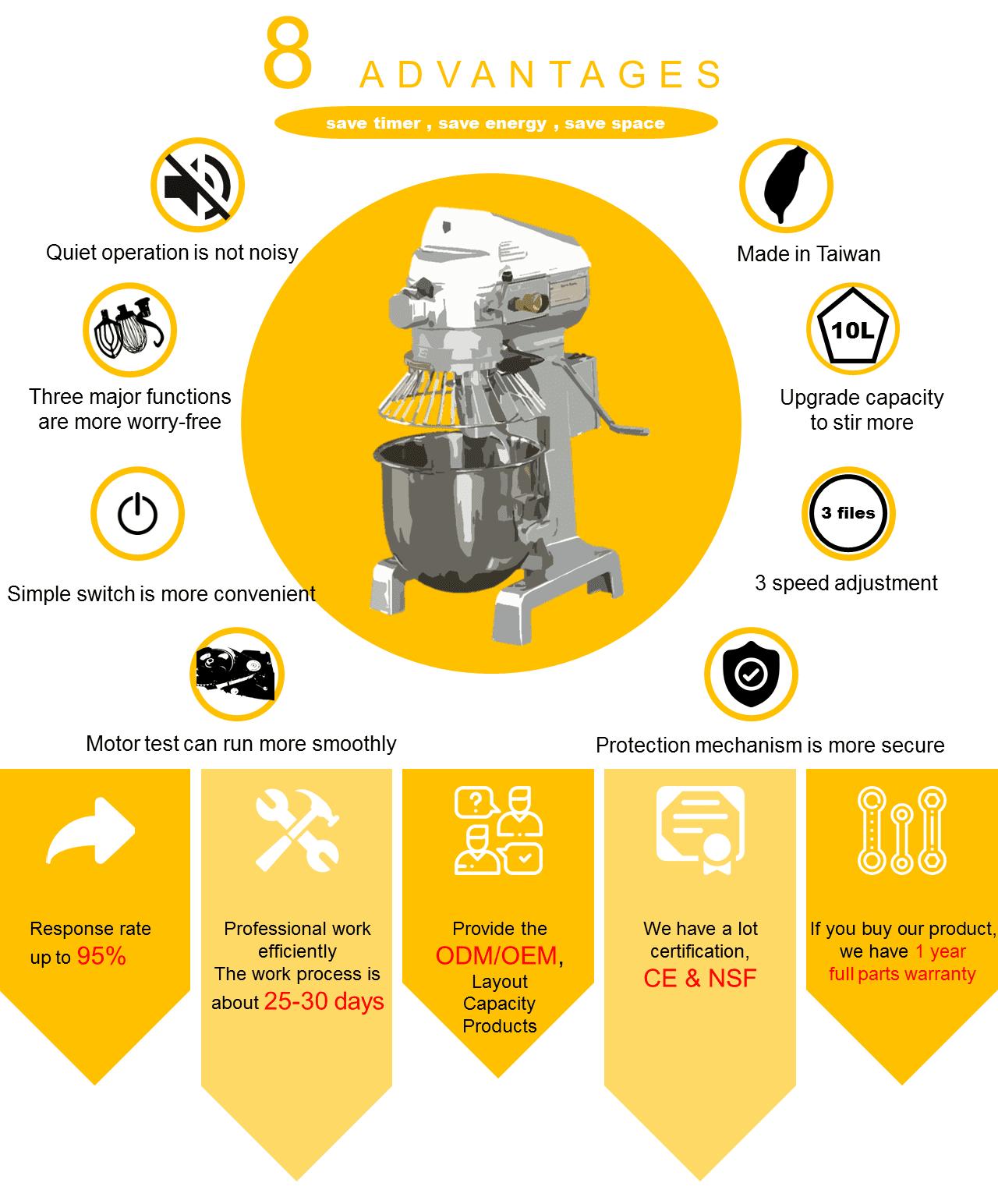 Machine planétaire pour cuisson de la pâte, agitateur de 5Kg, mélangeur multifonctionnel, pour pâtisserie, 20 litres, fabriqué à taïwan