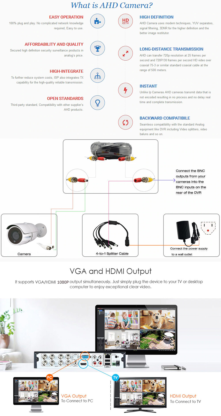 Innotronik 1080P 8ch AHD Camera DVR Kit 2.0MP 8 Cameras Waterproof Outdoor AHD DVR System