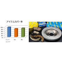 Japan made good quality disc brake with low price