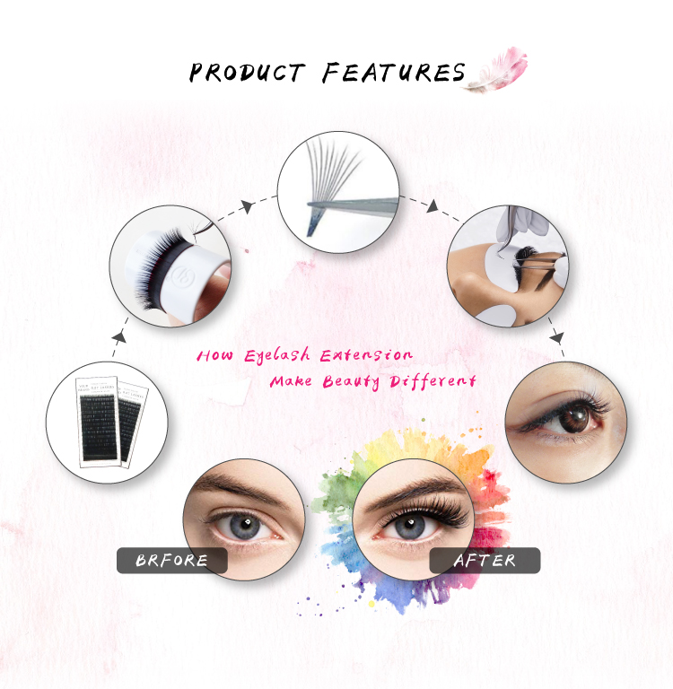 Private Label Fairy Type Heat Bonded Individual Volume Eyelashes Extensions