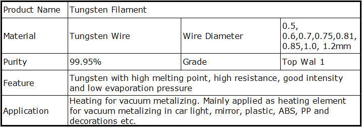 Tungsten wire filament coil in high purity for vacuum evaporation coating