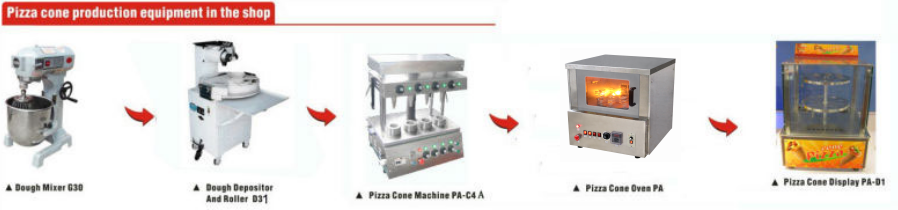 Gros cône de pizza four machine automatique PA-3