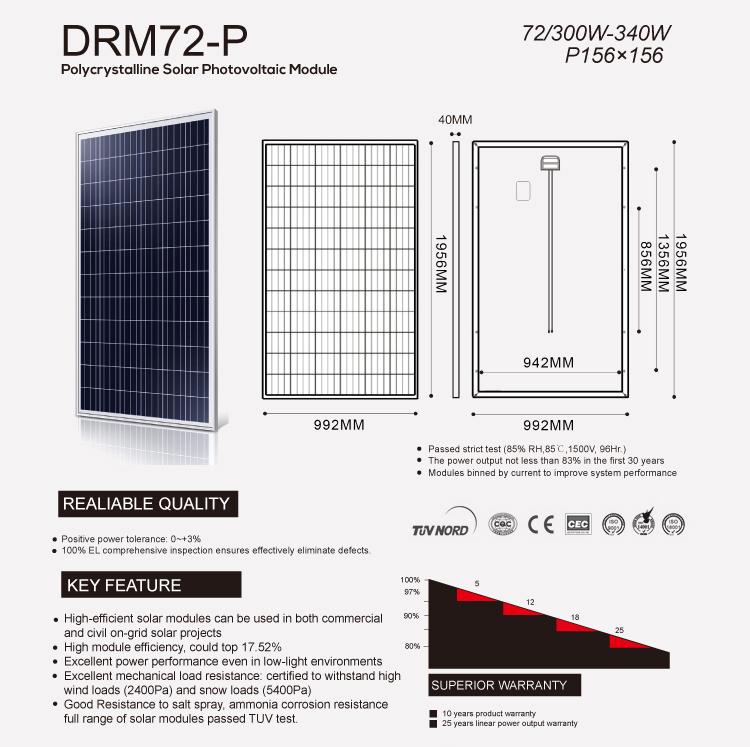 18000 Btu Solar Powered Air Conditioning Fd-18h-pro Air Conditioner With Dc  48v - Buy Solar Powered Air Conditioning,Air Conditioner With Dc 48v,18000