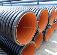 HDPE Corrugated Pipes for drainage and sewerage systems