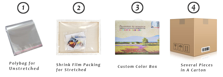 Handmade cotton canvas landscape oil painting kits diy paint by numbers chinese painting