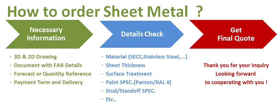 Galvanized Color Coated Metal Sheet Ip67 Enclosure Buy