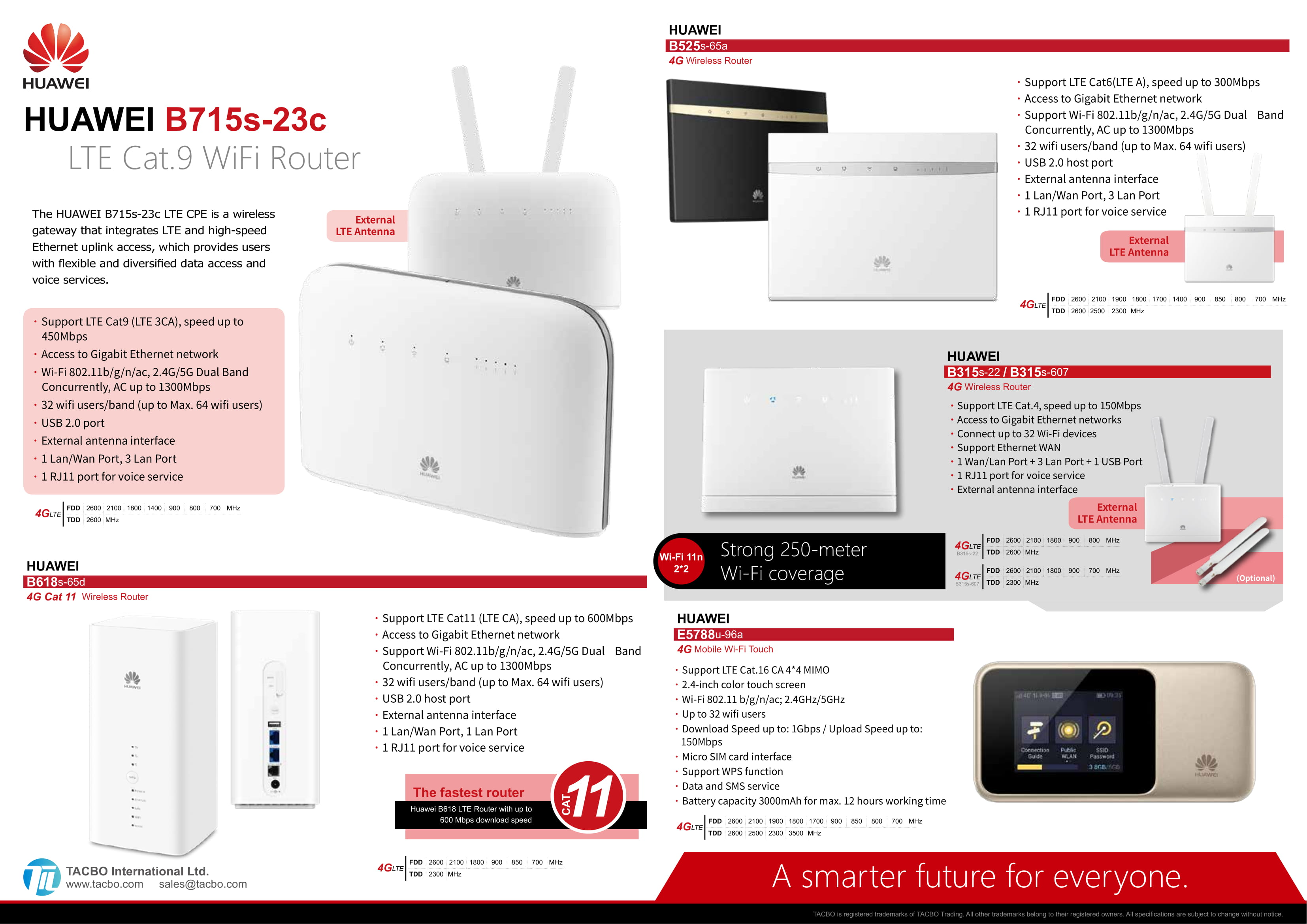 Huawei Authorized Distributor Huawei Mobile Wi-Fi E5576 E5576-320 LTE Cat4 4G Wireless Hotspot Pocket Wi-Fi Router 3000mAh