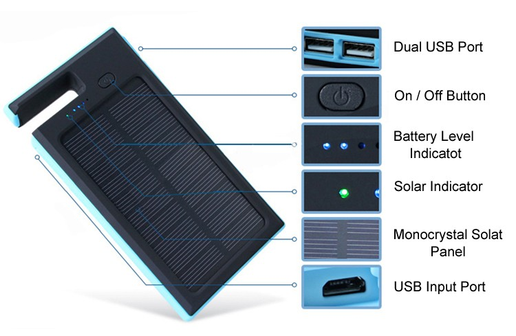 New Qi 10000mAh power banks promotional Wireless solar power bank high quality