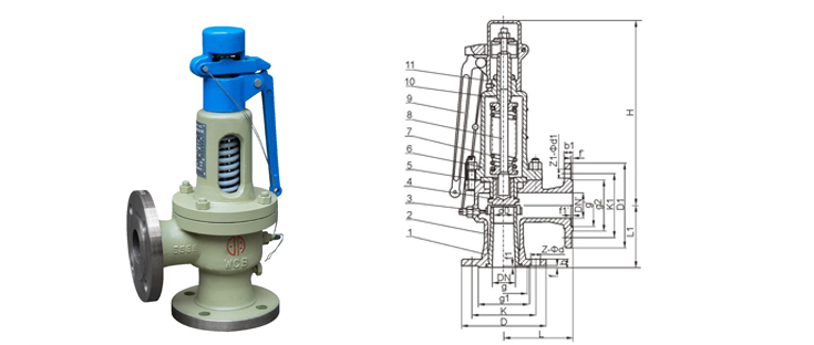 what was the safety valve theory