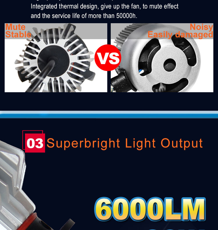 Top quality S9 fanless led headlight bulb 50w 12v 8000LM cob led lighting bulb h7 led car headlight h11 h4 h1 h3 h13 9006 9005