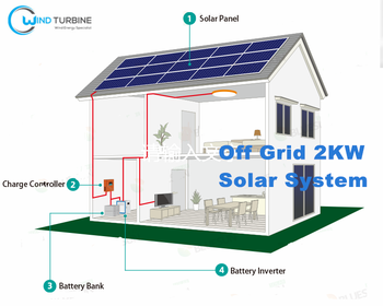 windturbine 2KW off grid solar system for the home use solar energy system wind