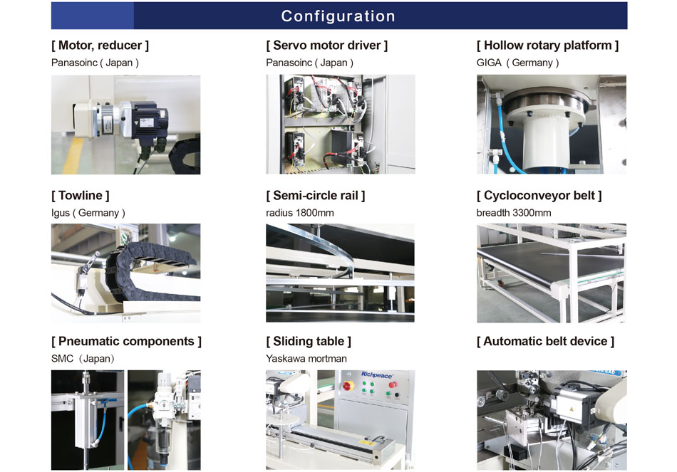 High-quality Richpeace Computer Automatic Quadrilateral Packaging Machine