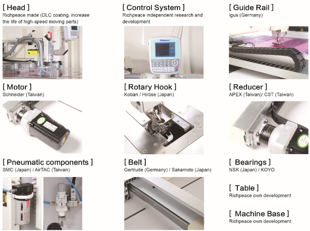 For Garment Richpeace Automatic Sewing (Laser) Machine